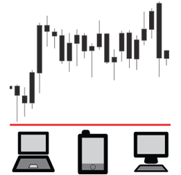 Forex micro account brokers reviews